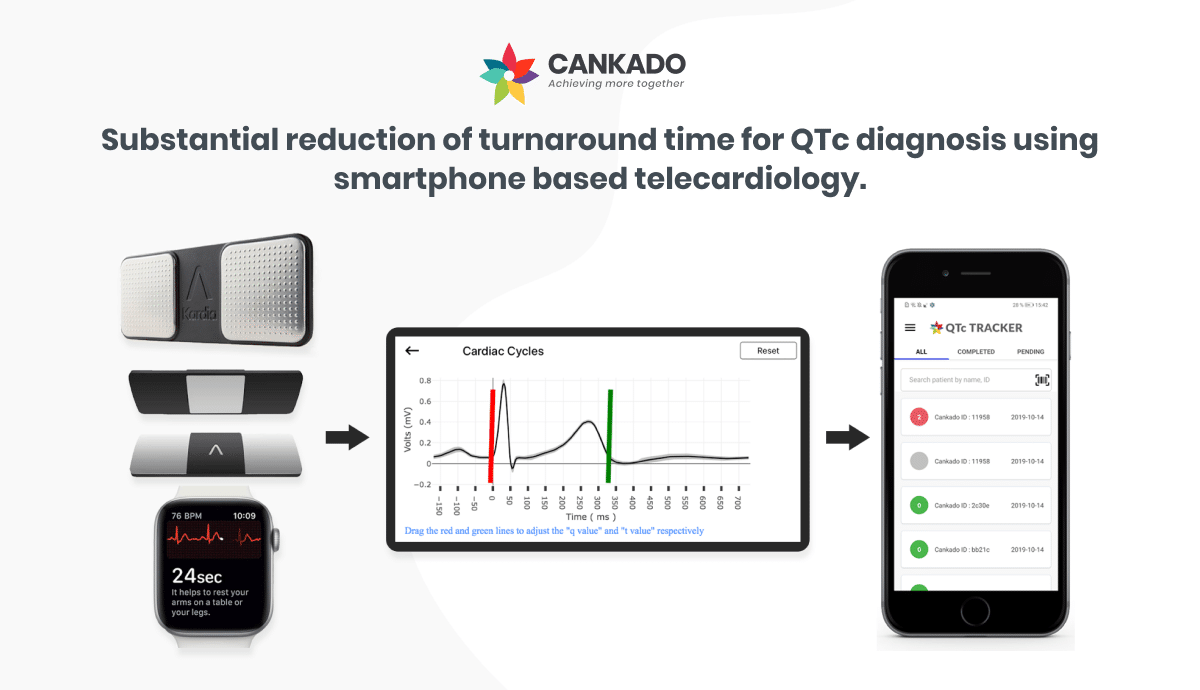 Substantial reduction of turnaround time for QTc diagnosis using smartphone based telecardiology.